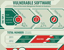 content/nl-nl/images/repository/isc/Kaspersky-Lab-Infographics-Vulnerable-software-thumbnail.jpg