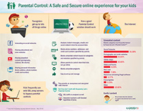 content/nl-nl/images/repository/isc/Kaspersky-Lab-Parental-control-infographic-thumbnail.jpg