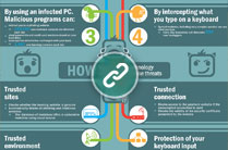 content/nl-nl/images/repository/isc/kaspersky-lab-infographic-safe-money-10-172210-inline.png