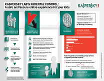 content/nl-nl/images/repository/isc/parental-control.png