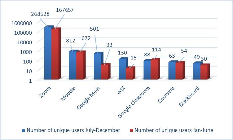 aantal-gebruikers-dat-te-maken-kreeg-met-bedreigingen.jpg